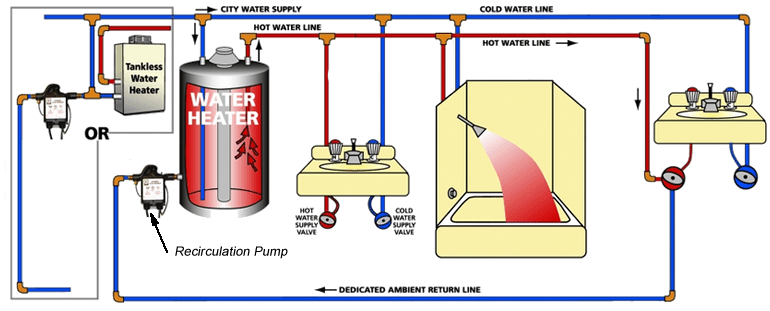 VianPool hotwatersystem_return