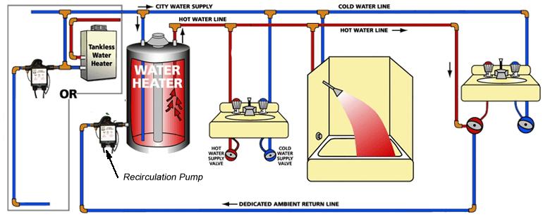 VianPool hotwatersystem_return