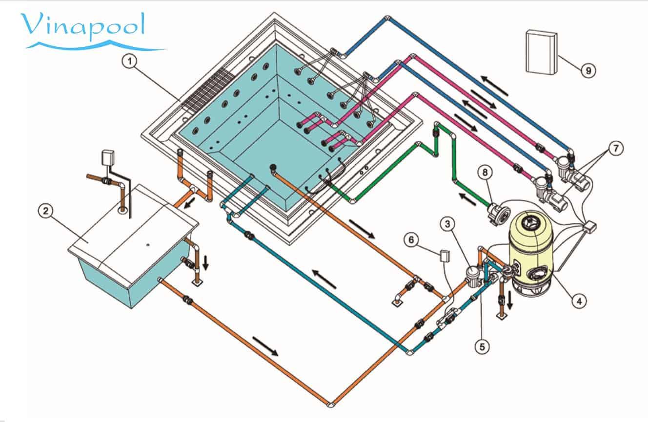 VianPool spa-professional-mosaico-zona-wellness-005