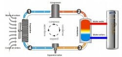VianPool may-bom-nhiet-heat-pump2-250x118