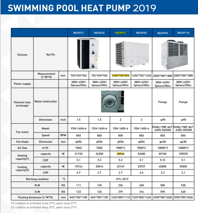 VianPool thong-so-ky-thuat-may-heater-pump-pentair-my